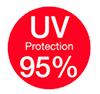 protección rayos UVA